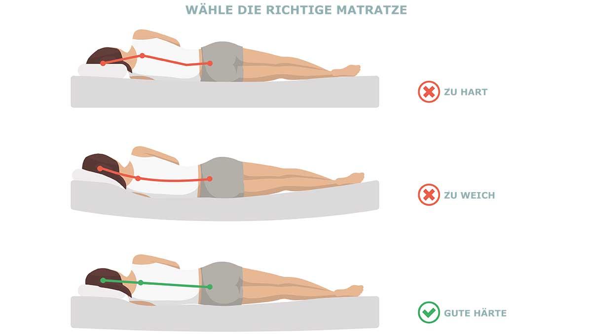 die richtige Matratze gegen einen steifen nacken